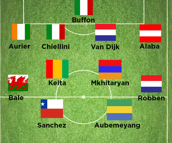 Which Players Will Miss Russia 2018? - image